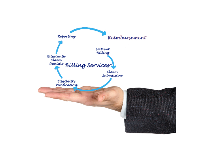 hospice-billing-services